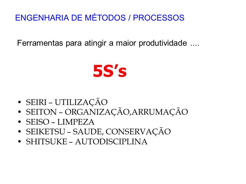 5S's ENGENHARIA DE MÉTODOS / PROCESSOS