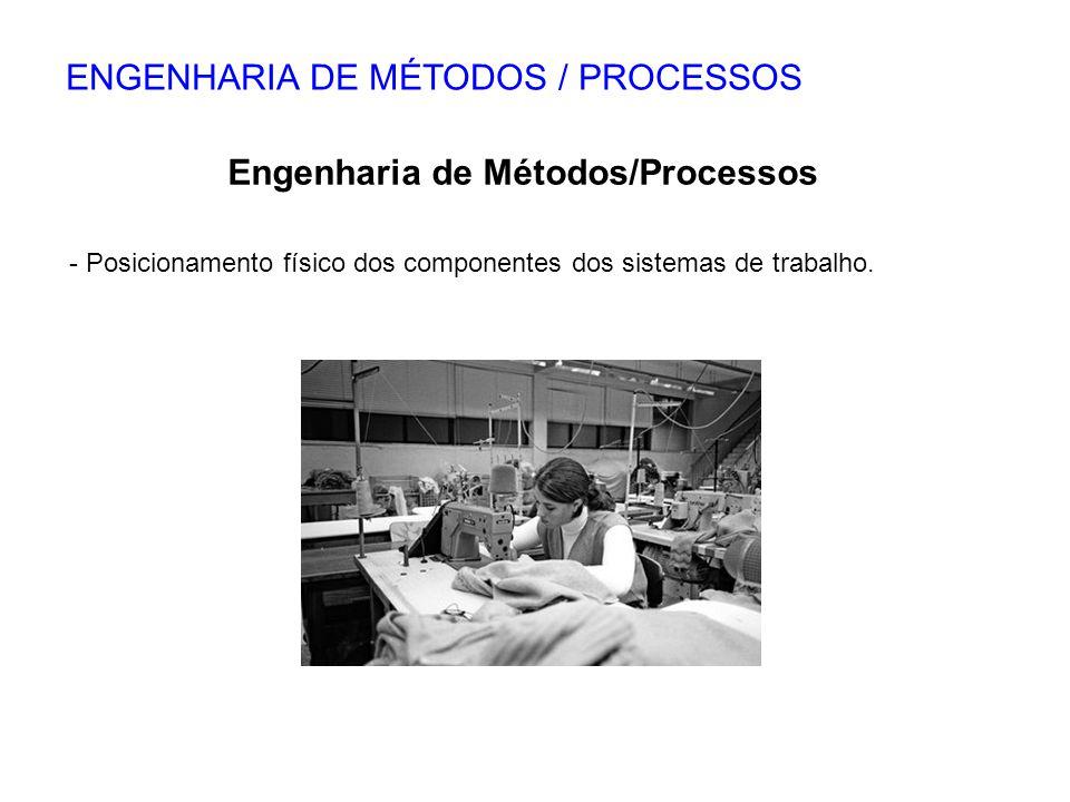 Engenharia de Métodos/Processos