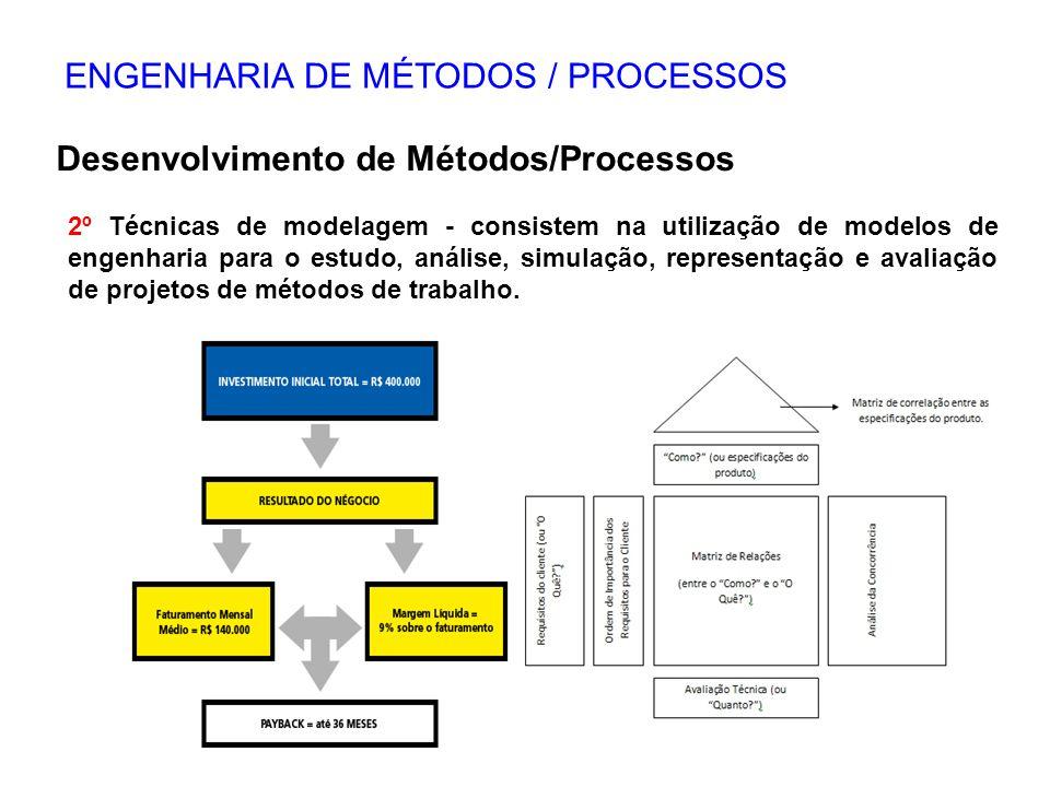 ENGENHARIA DE MÉTODOS / PROCESSOS