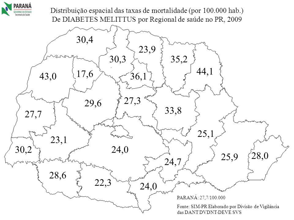 Distribuição espacial das taxas de mortalidade (por 100.000 hab.)