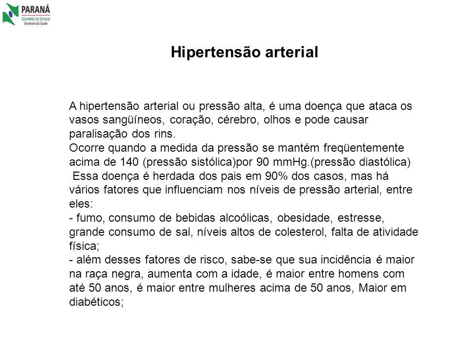 Hipertensão arterial