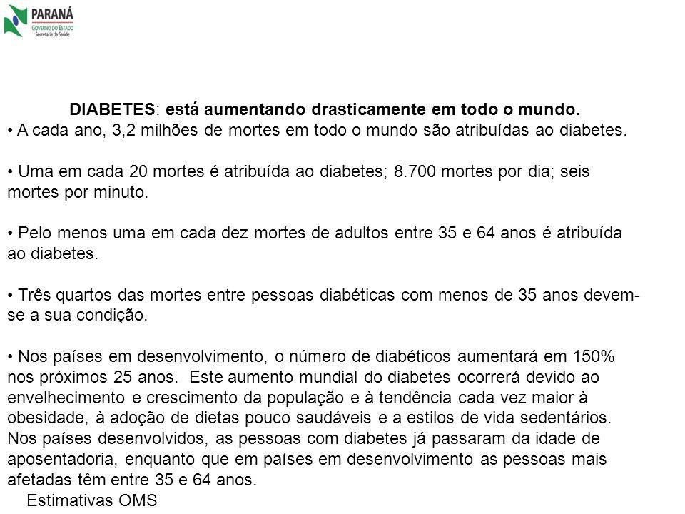 DIABETES: está aumentando drasticamente em todo o mundo.
