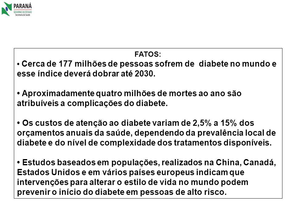 FATOS: • Cerca de 177 milhões de pessoas sofrem de diabete no mundo e esse índice deverá dobrar até 2030.