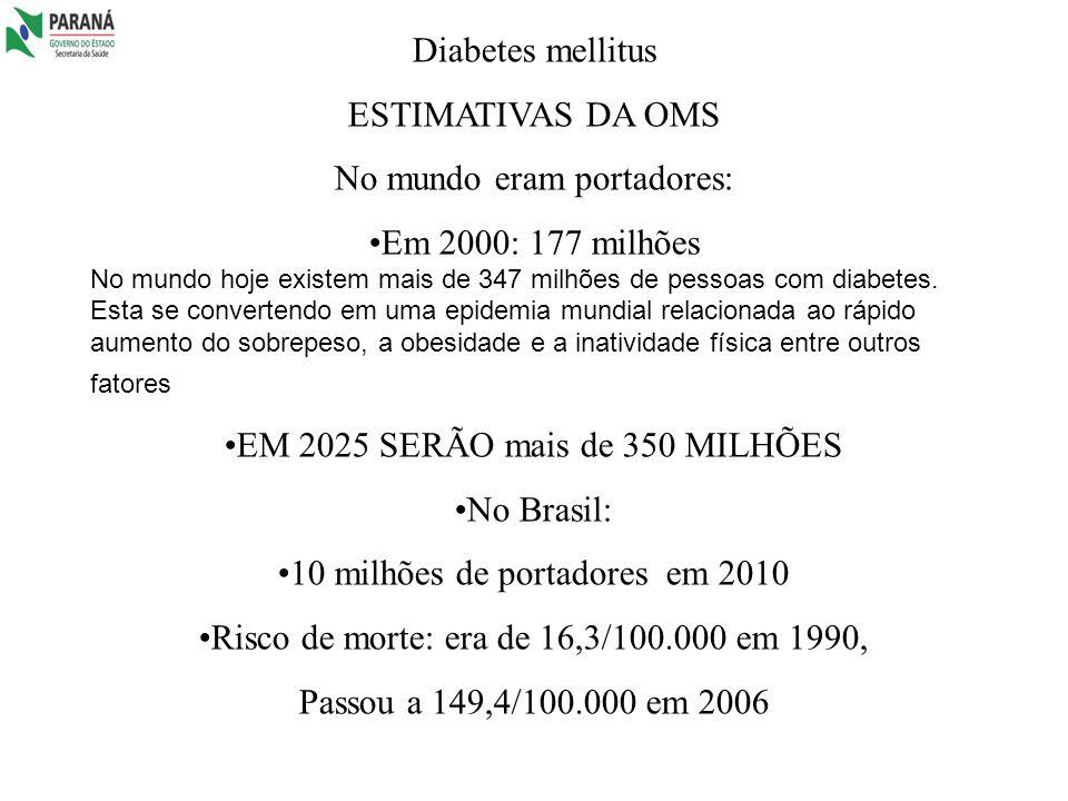 No mundo eram portadores: Em 2000: 177 milhões