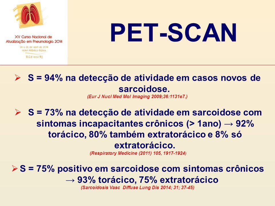 PET-SCAN S = 94% na detecção de atividade em casos novos de sarcoidose. (Eur J Nucl Med Mol Imaging 2009;36:1131e7.)