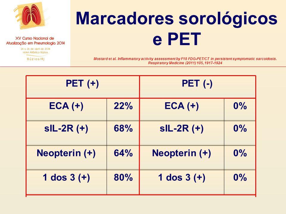 Marcadores sorológicos e PET