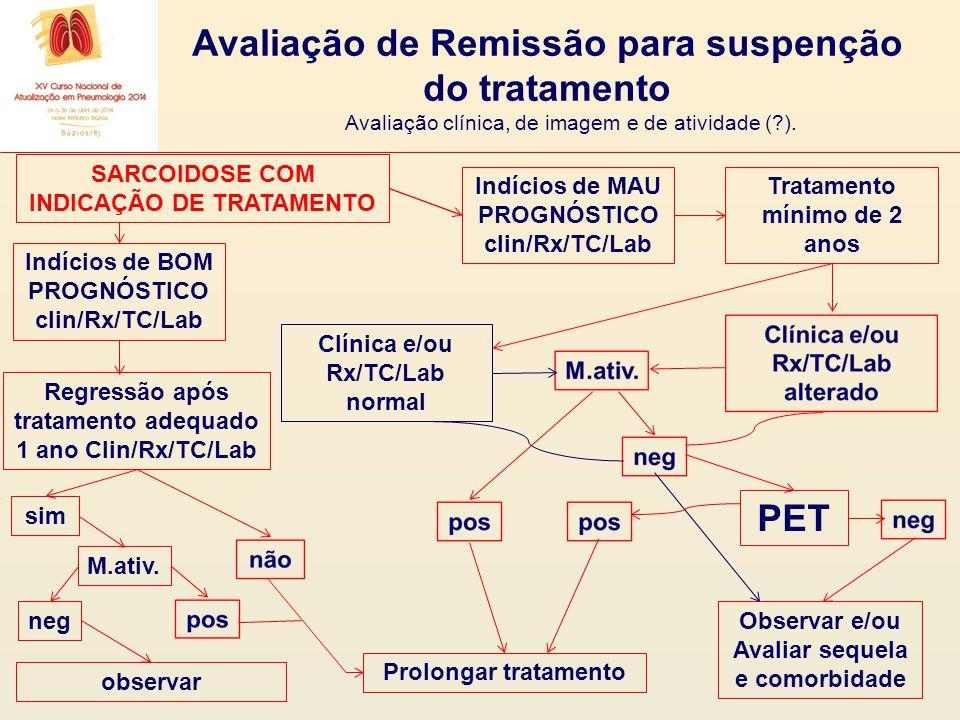 Avaliação de Remissão para suspenção do tratamento PET