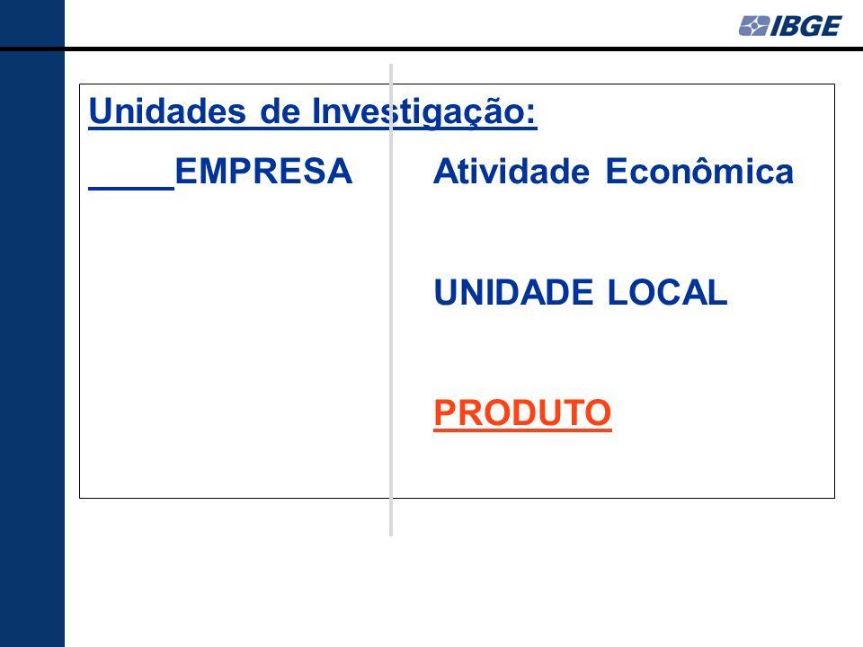 Unidades de Investigação: