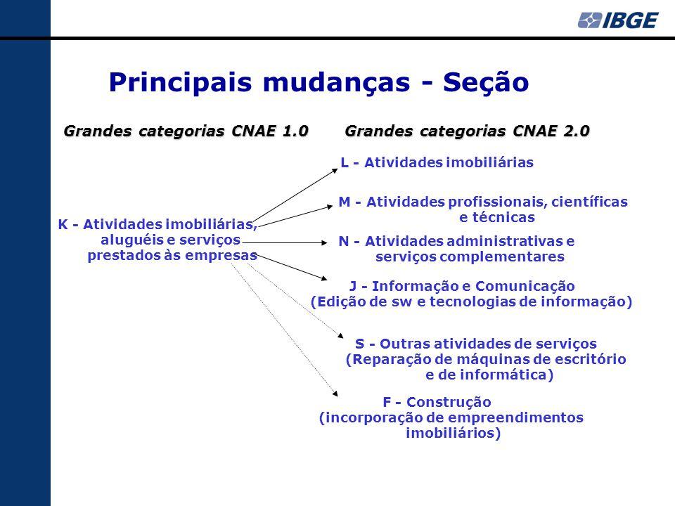 Principais mudanças - Seção