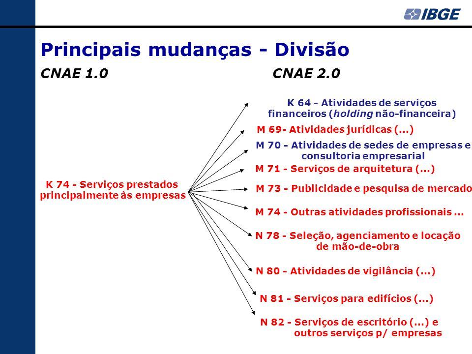 Principais mudanças - Divisão