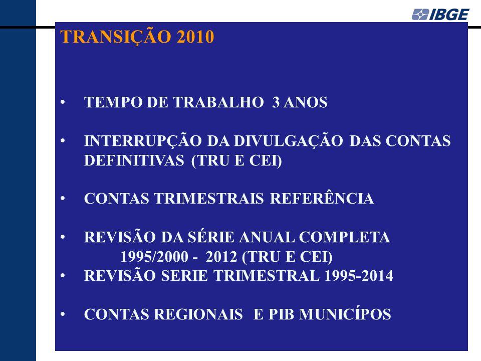 TRANSIÇÃO 2010 TEMPO DE TRABALHO 3 ANOS