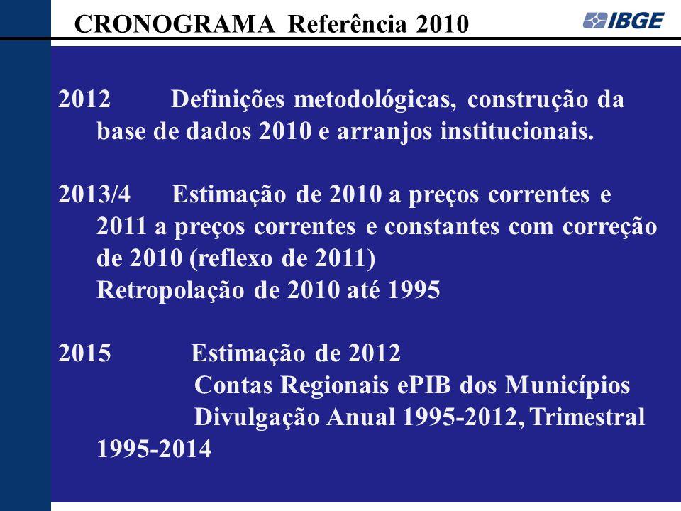 CRONOGRAMA Referência 2010