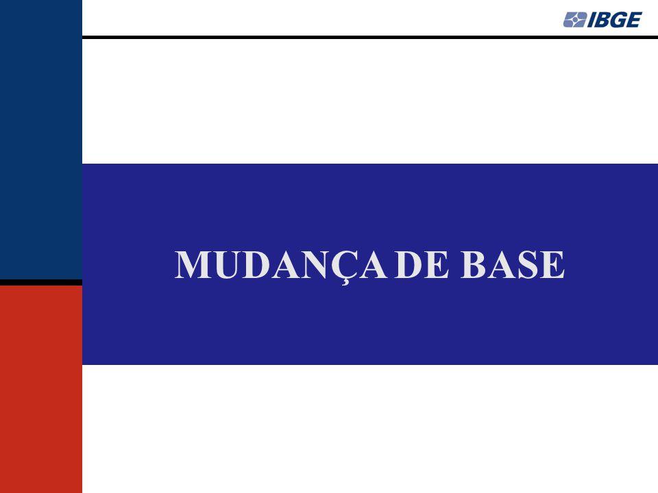 MUDANÇA DE BASE