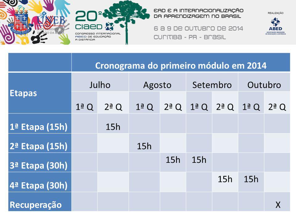 Cronograma do primeiro módulo em 2014
