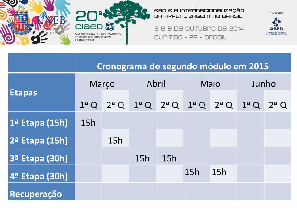 Cronograma do segundo módulo em 2015
