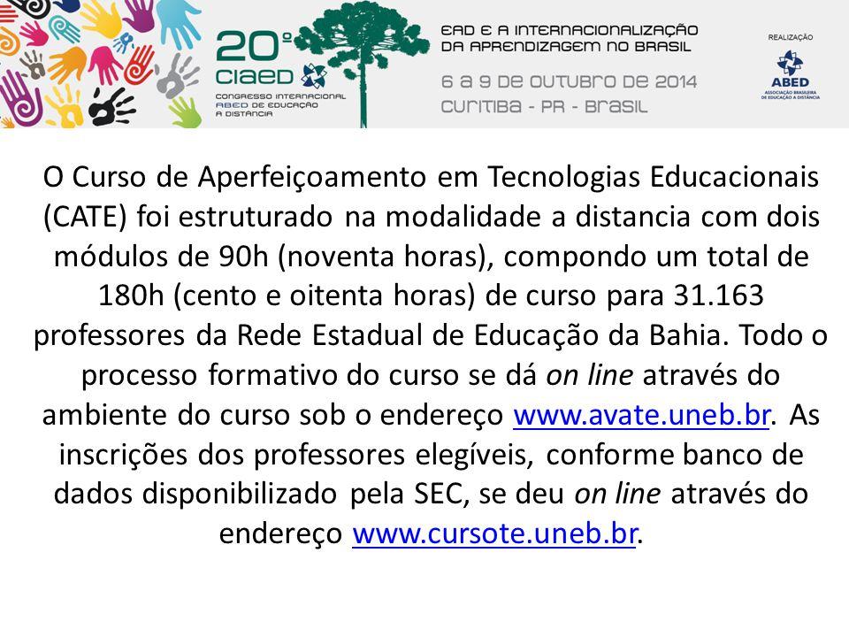 O Curso de Aperfeiçoamento em Tecnologias Educacionais (CATE) foi estruturado na modalidade a distancia com dois módulos de 90h (noventa horas), compondo um total de 180h (cento e oitenta horas) de curso para 31.163 professores da Rede Estadual de Educação da Bahia.