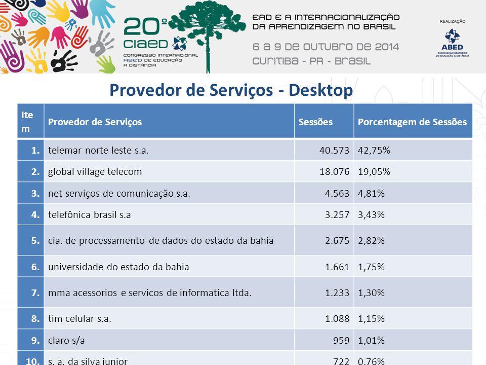 Provedor de Serviços - Desktop