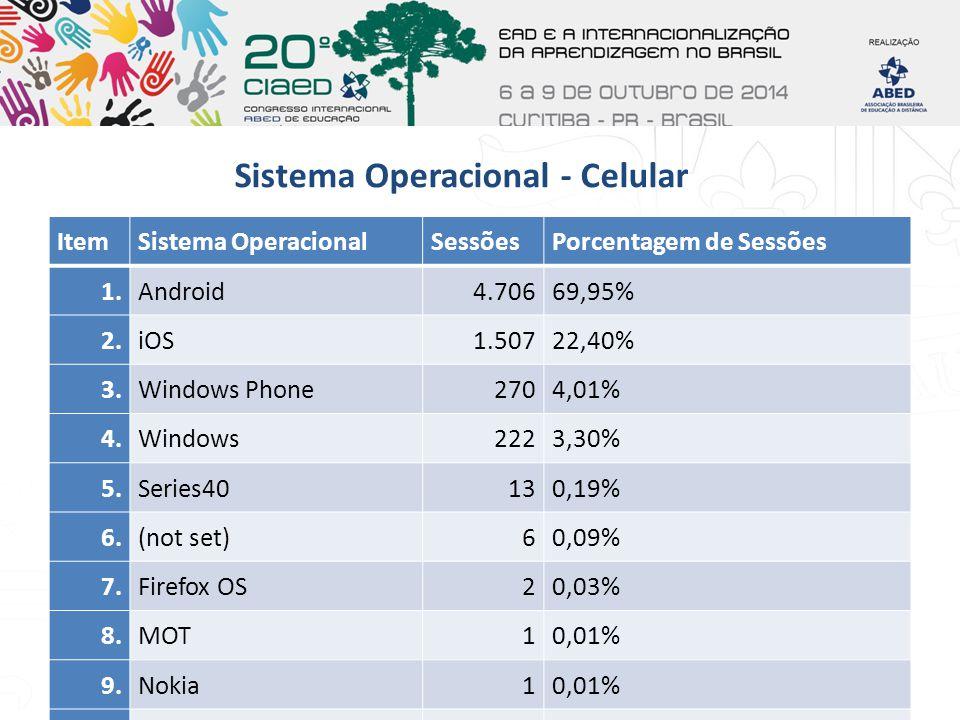 Sistema Operacional - Celular