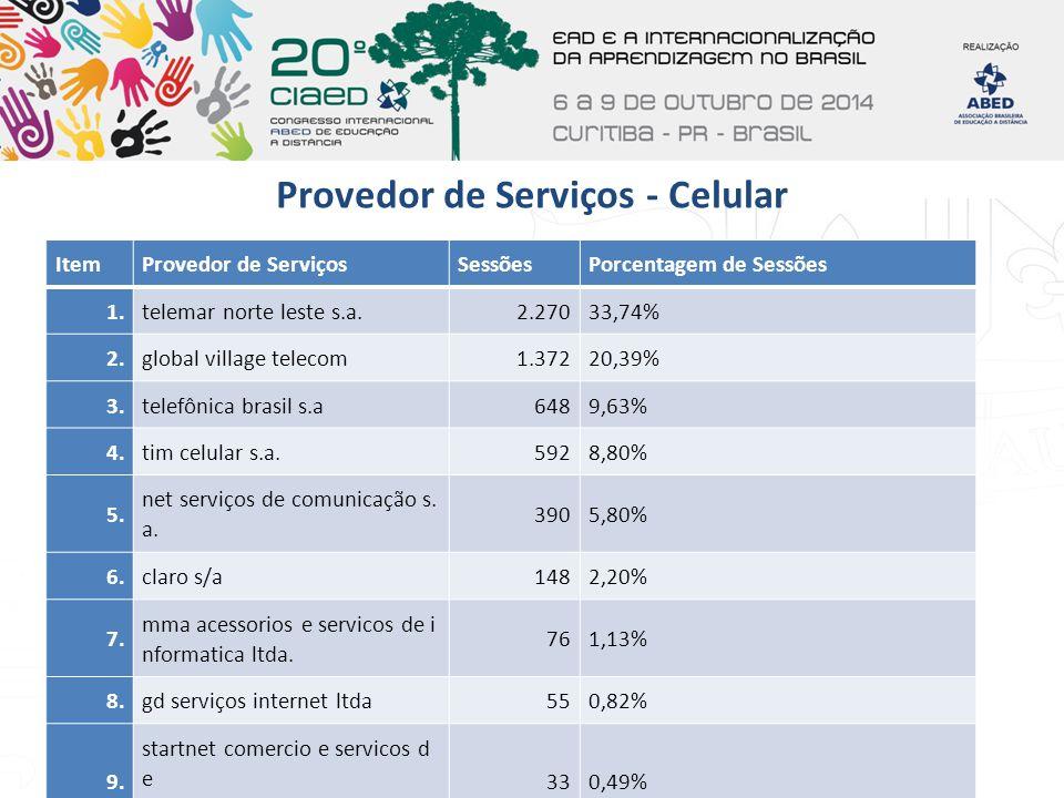 Provedor de Serviços - Celular