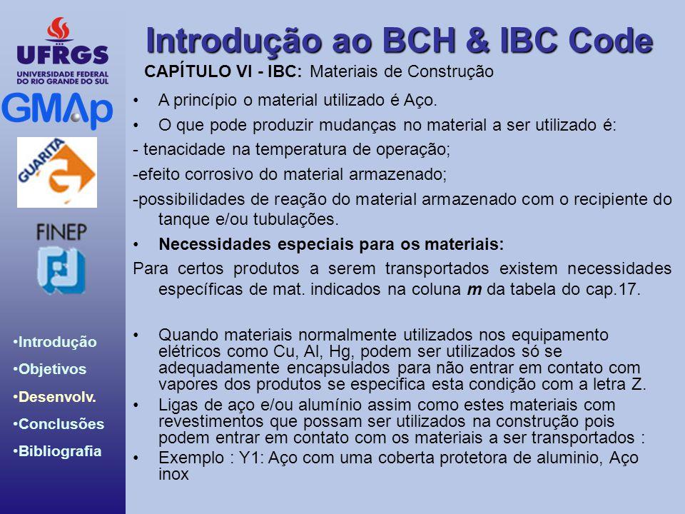 CAPÍTULO VI - IBC: Materiais de Construção. A princípio o material utilizado é Aço. O que pode produzir mudanças no material a ser utilizado é: