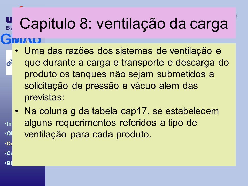 Capitulo 8: ventilação da carga