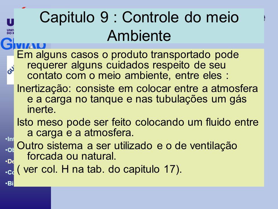 Capitulo 9 : Controle do meio Ambiente