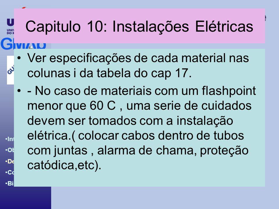 Capitulo 10: Instalações Elétricas