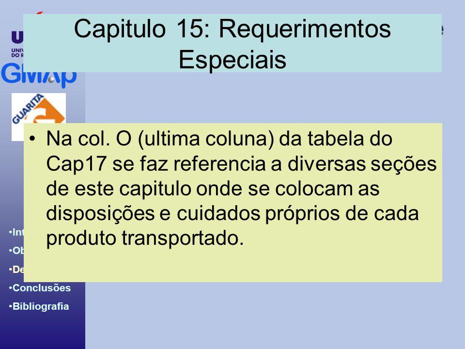 Capitulo 15: Requerimentos Especiais