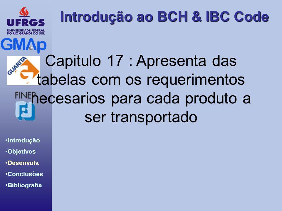Capitulo 17 : Apresenta das tabelas com os requerimentos necesarios para cada produto a ser transportado