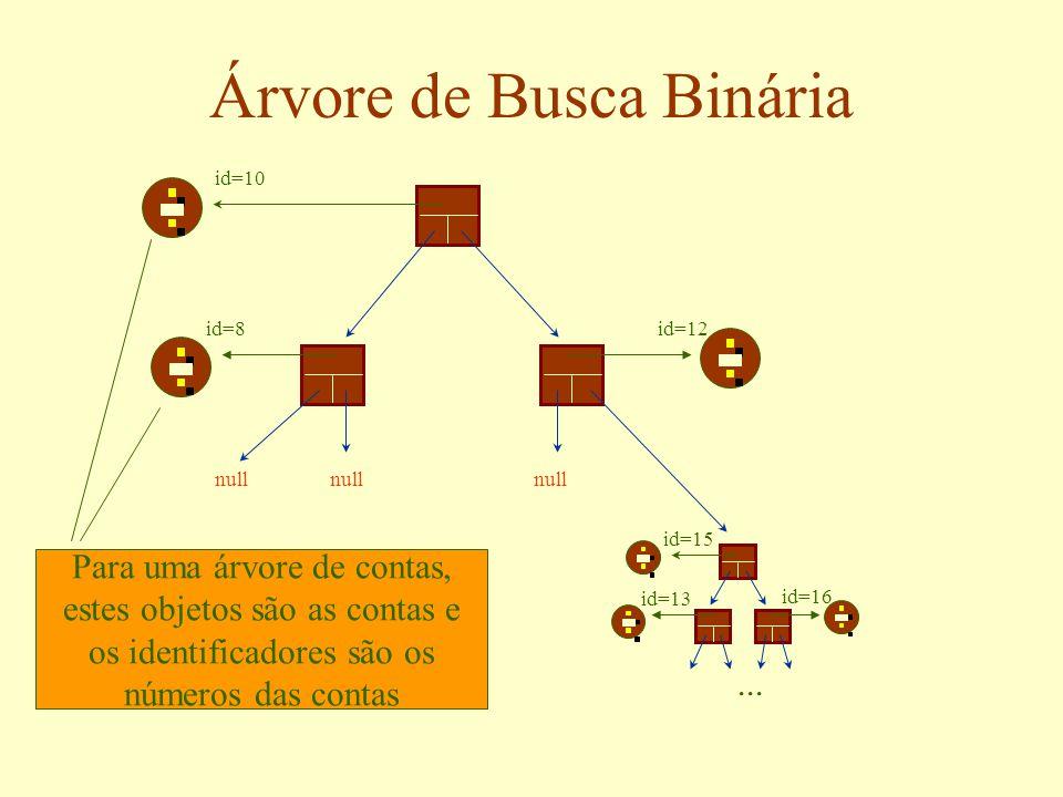 Árvore de Busca Binária