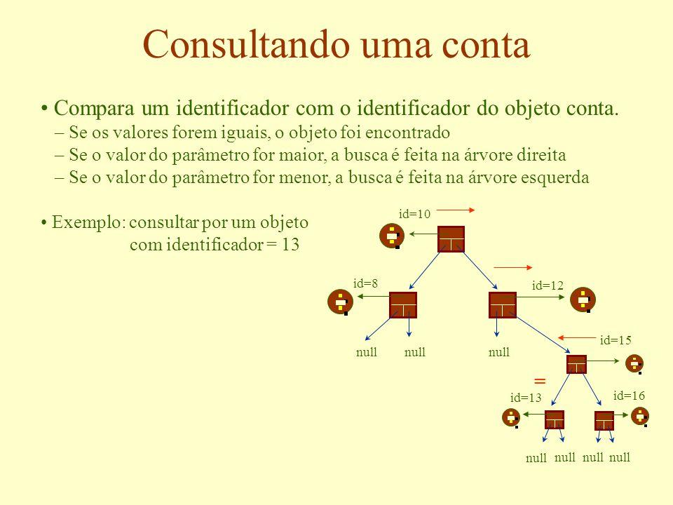 Consultando uma conta Compara um identificador com o identificador do objeto conta. Se os valores forem iguais, o objeto foi encontrado.