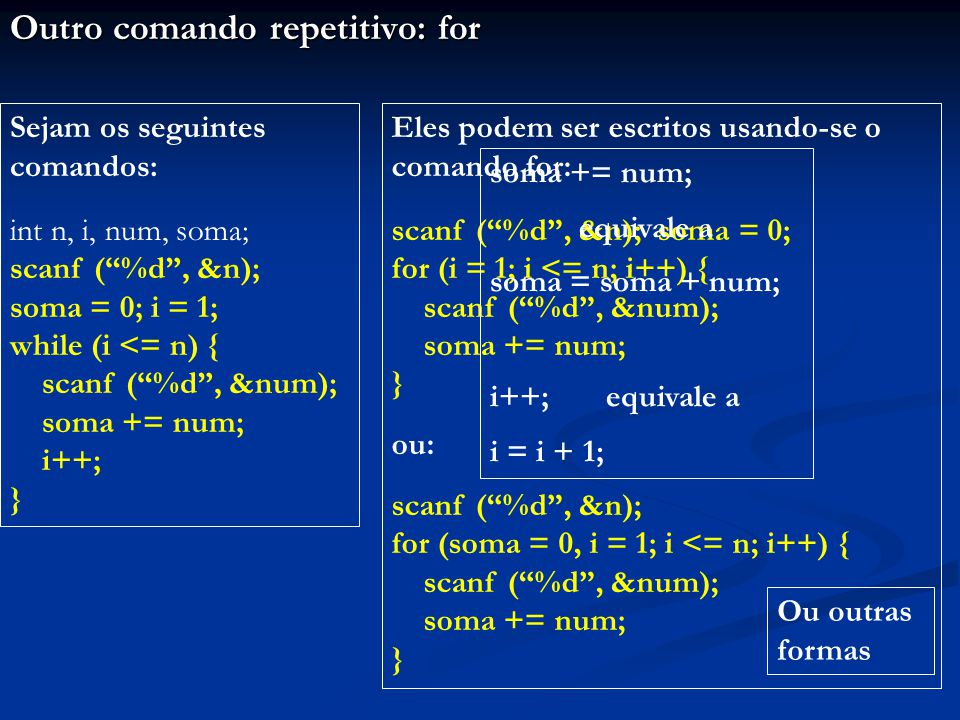 Outro comando repetitivo: for