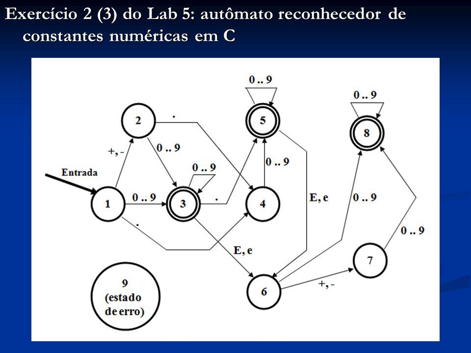 Exercício 2 (3) do Lab 5: autômato reconhecedor de constantes numéricas em C