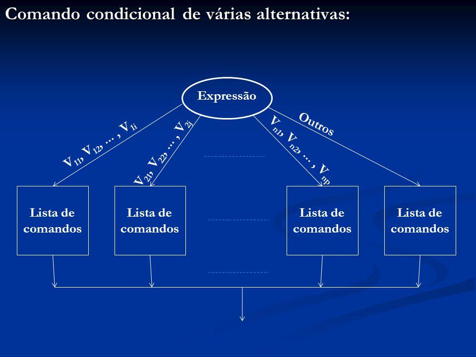 Comando condicional de várias alternativas: