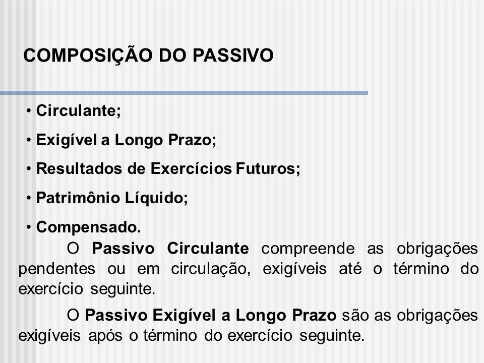 COMPOSIÇÃO DO PASSIVO Circulante; Exigível a Longo Prazo; Resultados de Exercícios Futuros; Patrimônio Líquido;
