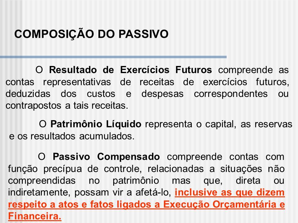 COMPOSIÇÃO DO PASSIVO