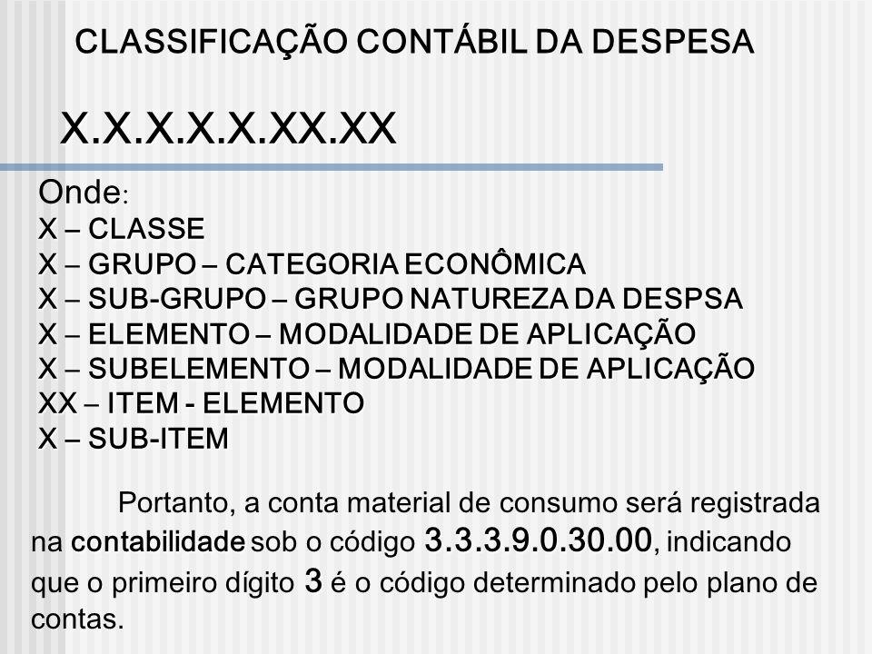 X.X.X.X.X.XX.XX CLASSIFICAÇÃO CONTÁBIL DA DESPESA Onde: X – CLASSE