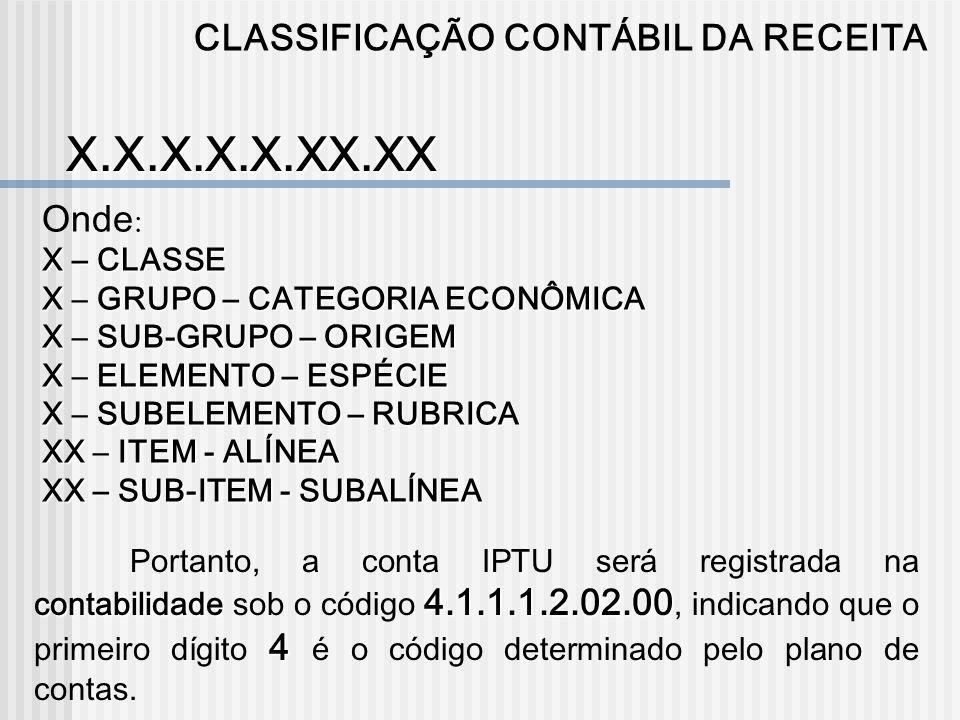 X.X.X.X.X.XX.XX CLASSIFICAÇÃO CONTÁBIL DA RECEITA Onde: X – CLASSE