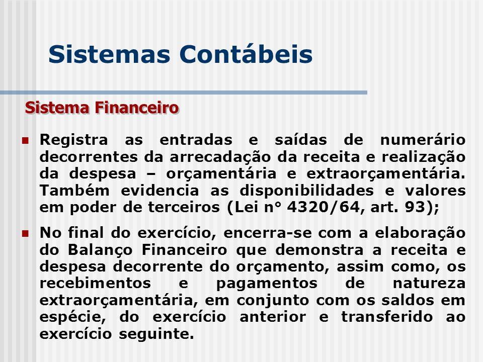Sistemas Contábeis Sistema Financeiro