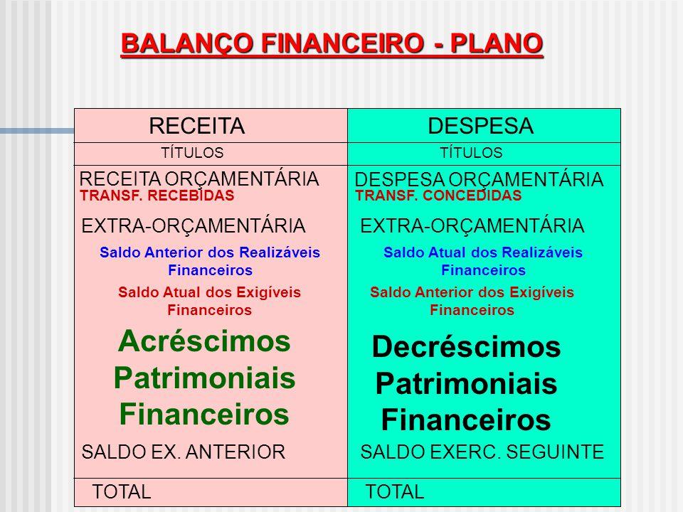 Acréscimos Patrimoniais Financeiros