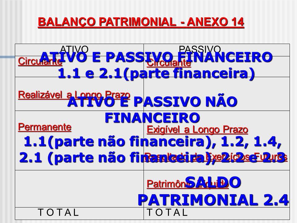 BALANÇO PATRIMONIAL - ANEXO 14