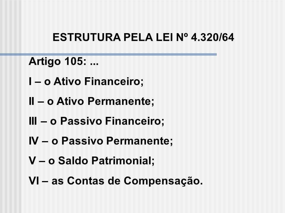 ESTRUTURA PELA LEI Nº 4.320/64 Artigo 105: ... I – o Ativo Financeiro; II – o Ativo Permanente; III – o Passivo Financeiro;