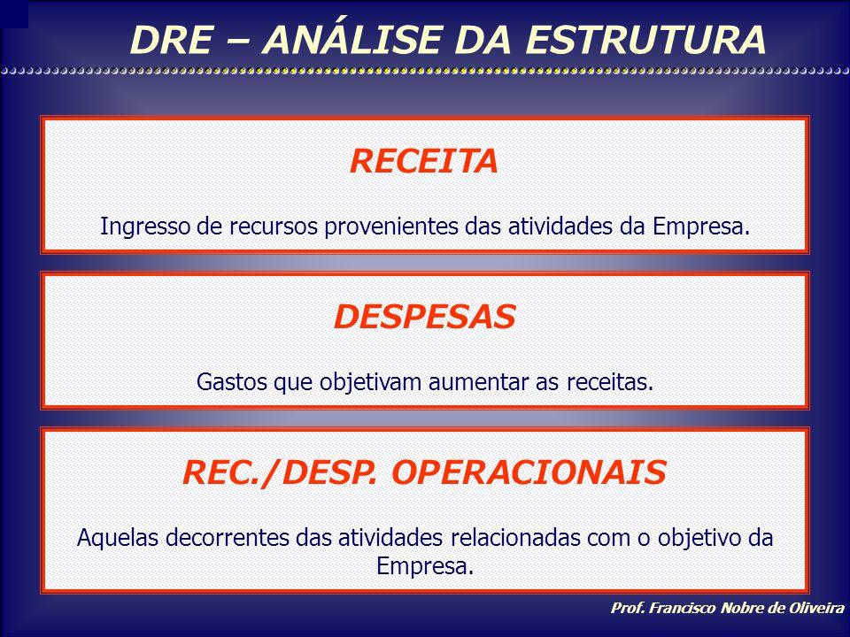 REC./DESP. OPERACIONAIS