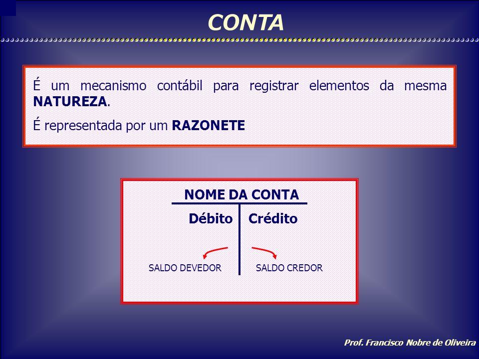 CONTA É um mecanismo contábil para registrar elementos da mesma NATUREZA. É representada por um RAZONETE.