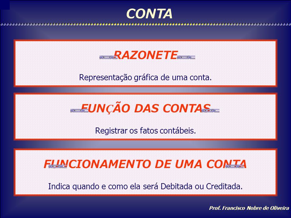 FUNCIONAMENTO DE UMA CONTA