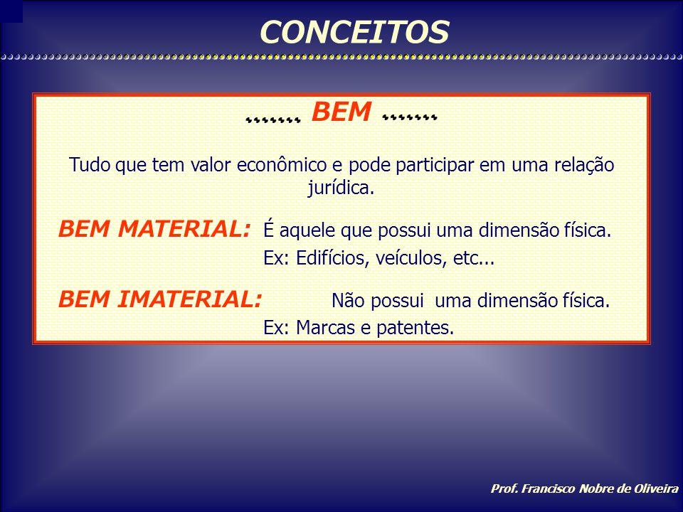 CONCEITOS BEM BEM MATERIAL: É aquele que possui uma dimensão física.