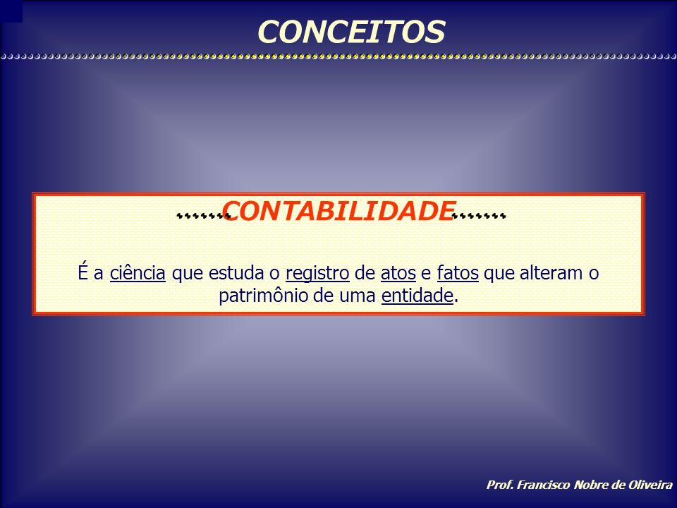 CONCEITOS CONTABILIDADE