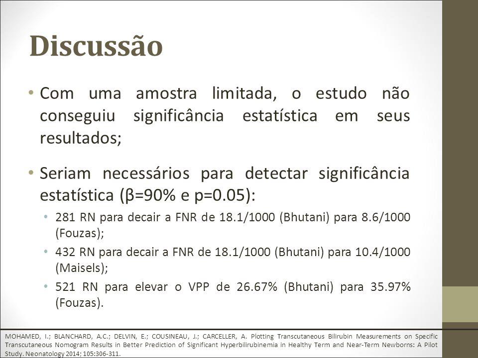 Discussão Com uma amostra limitada, o estudo não conseguiu significância estatística em seus resultados;