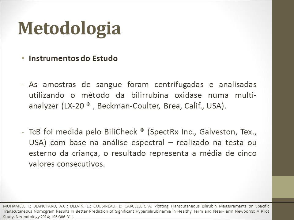 Metodologia Instrumentos do Estudo