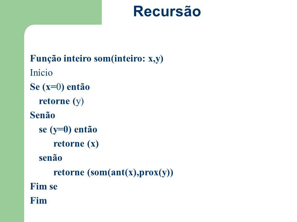 Recursão Função inteiro som(inteiro: x,y) Início Se (x=0) então